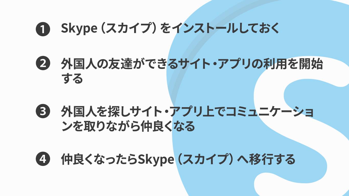 Skype(スカイプ)で英語が話せる外国人と仲良くなる方法